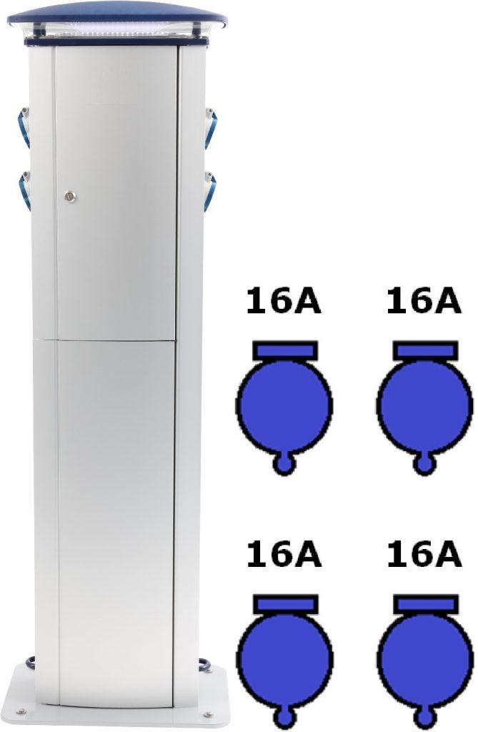 Wimpel Omega 4x16A ut, 400V inn