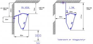 Wimpel Vinkelovn ER-2 1400W IP20