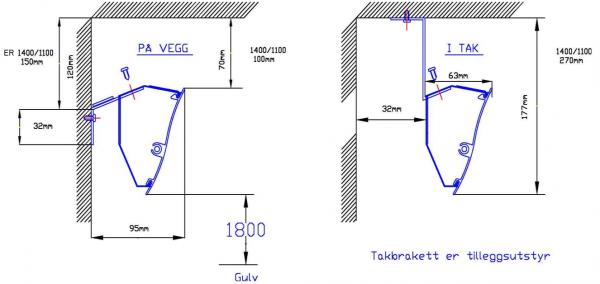 Wimpel Vinkelovn ER-2 900W IP20